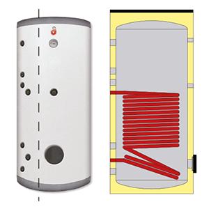 Boiler ECS CLASSIC INOX 300L Classe B